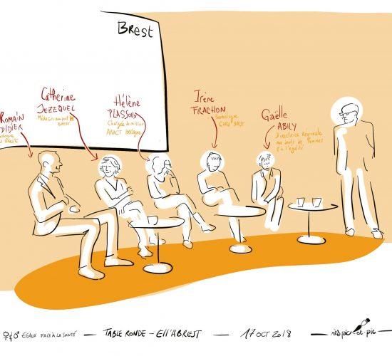 live sketching Egalité Femme/Homme face à la santé avec Ell'à Brest – intervenants