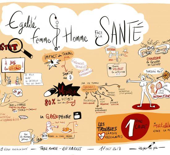 live sketching Egalité Femme/Homme face à la santé avec Ell'à Brest – CONSTAT