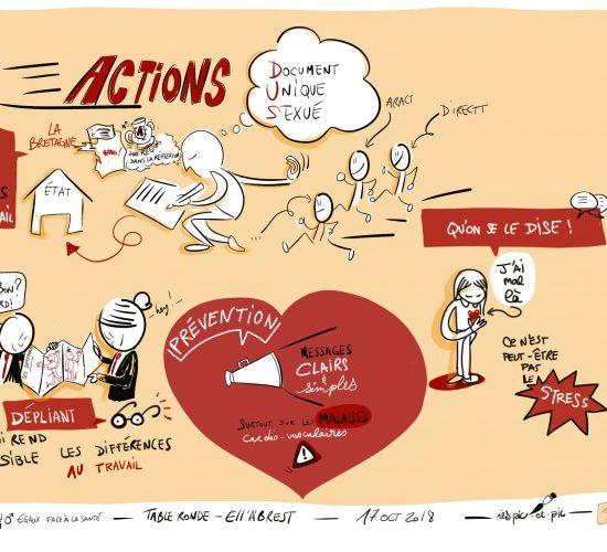 live sketching Egalité Femme/Homme face à la santé avec Ell'à Brest – actions