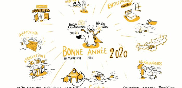 carte de voeux animée 2020 du Parc Naturel d'Armorique
