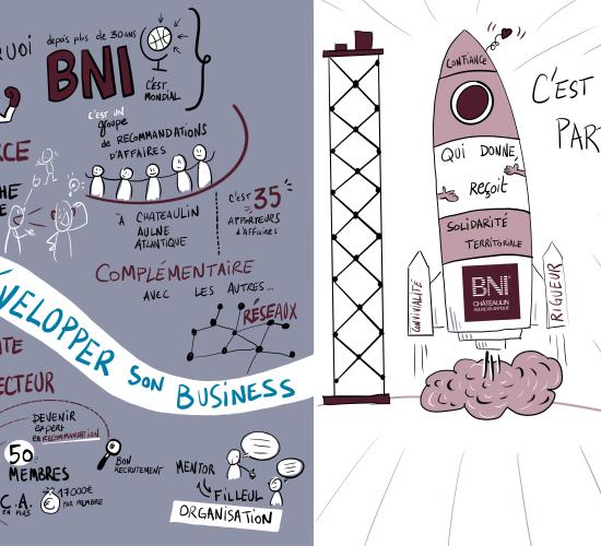 live sketching cérémonie de lancement BNI