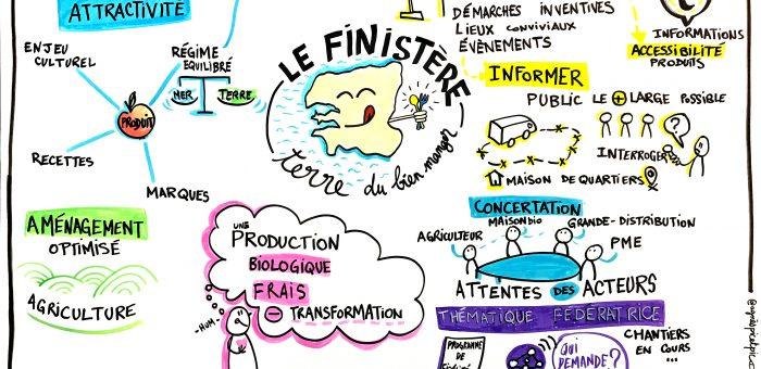 scribing Finistère du bien-manger