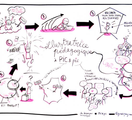life map by nès