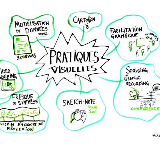 des pratiques visuelles pour communiquer avec le dessin